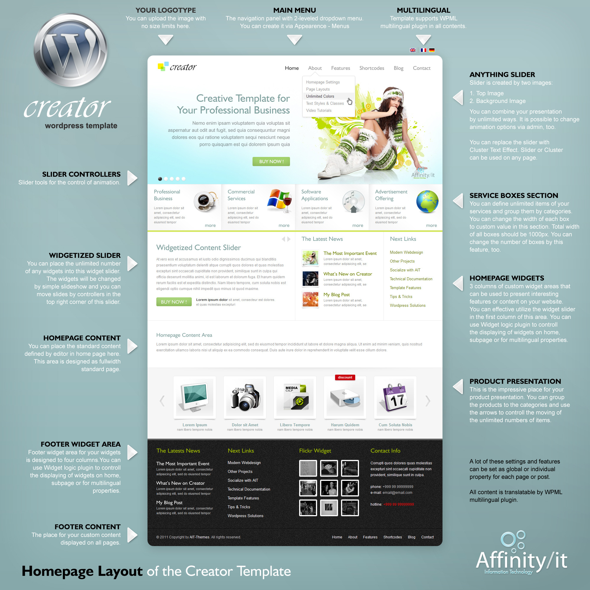 wp template redirect - creator business wordpress theme html template