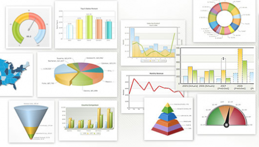 Fusion charts ideal for your web and mobile apps tutorialchip