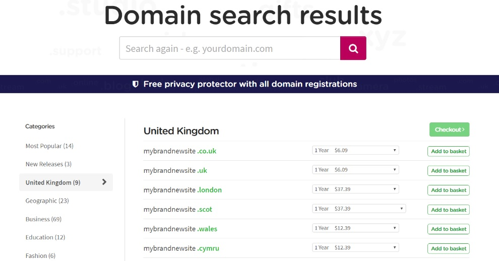 How To Build A Brand Worthy Domain Name Tutorialchip